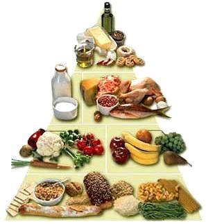Los alimentos - Piramides de alimentos saludables ...
